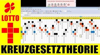 LOTTO SWISS !!! Kreuzgesetz Theorie