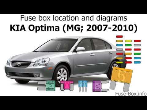 Fuse box location and diagrams: KIA Optima / Magentis (MG; 2007-2010) -  YouTube