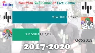 DanPlan Sub Count & View Count History (2017-2020)