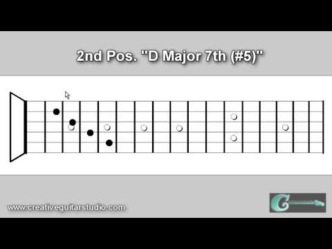 """GUITAR THEORY: String Set """"Cross Over"""" Chord Shapes"""