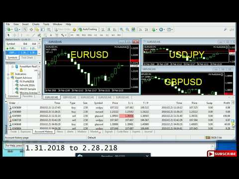 Live Forex Trading 65000$ (withdrawal 1 month)2018 Robot