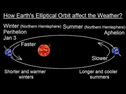 Astronomy - Ch. 2: Understanding the Night Sky (17 of 23) Earth's Elliptical Orbit and Earth's Temp