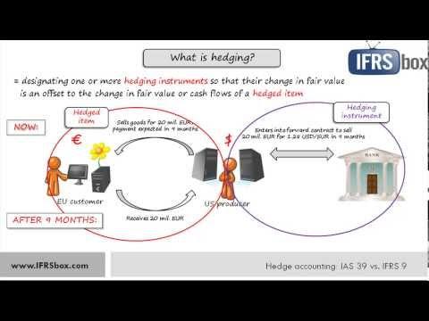Hedge Accounting IAS 39 vs. IFRS 9