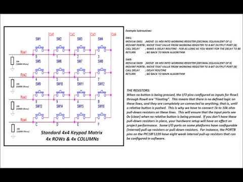 avr instruction set tutorial