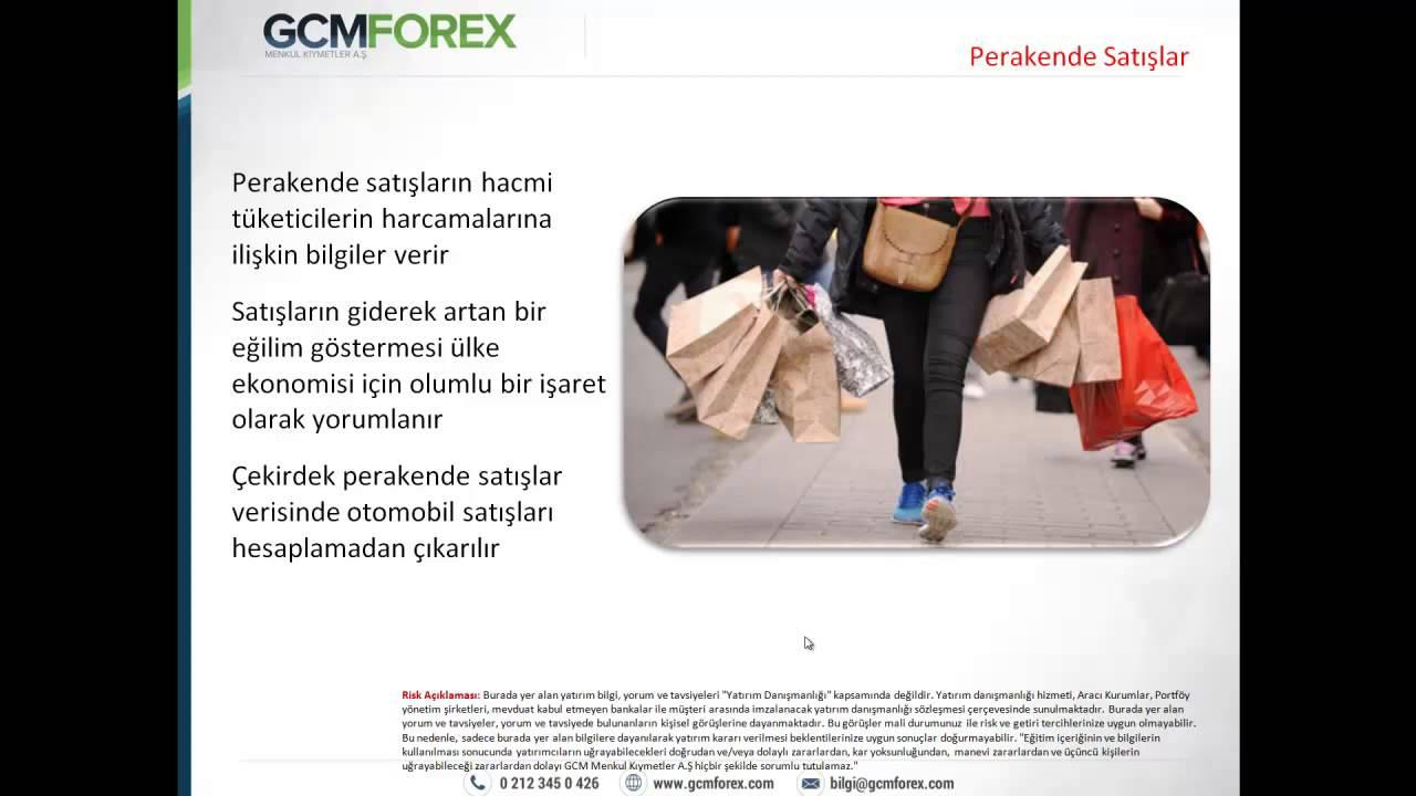 Forex Pusula Ekonomik Takvim — Pivot level trading strategies