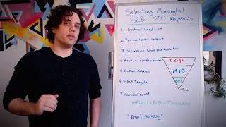 #WhiteboardFriday: How to Select Meaningful B2B SEO Keywords