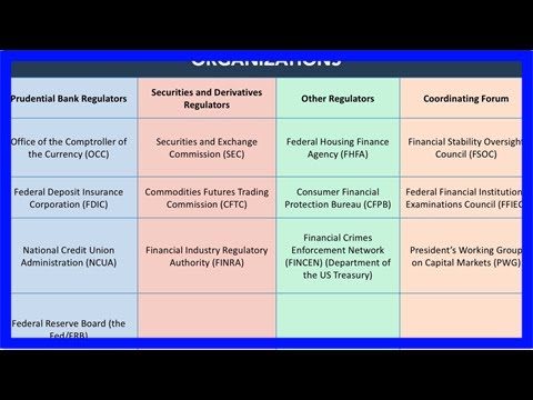 The us fintech regulation report: how the us regulatory environment is holding back the fintech ind