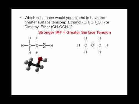 Intermolecular forces and physical properties