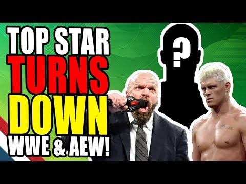 WrestleTalk News | WWE & AEW LOSE To ROH! AEW Signs Former Impact Wrestling Champion?!