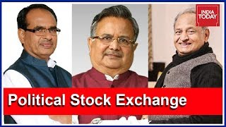 BJP Marginally Ahead In MP & Chattisgarh, Congress Ahead In Rajasthan | Political Stock Exchange