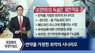 만약을 가정한 최악의 시나리오 / 최임화의 마켓키워드 / 매일경제TV