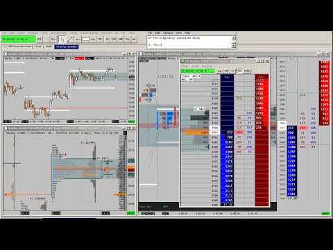 Free Video Library – TicinoTrader