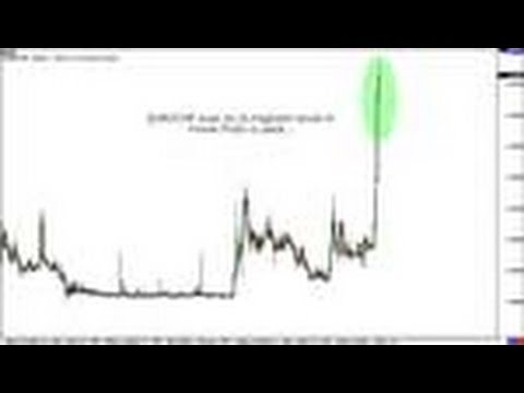 EUR/CHF Forex Trading | EUR/CHF Live Price | Trading EUR/CHF | blogger.com