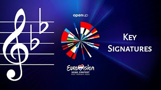 All Eurovision 2020 Songs Sorted by Their Key Signature