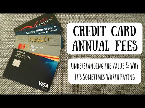 Credit Card Annual Fees