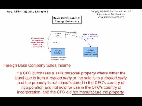 1.954-3(a)(1)(iii), Example 3, Foreign base company sales income