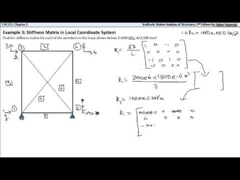 Stiffness Matrix in Local Coordinate System