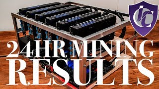 21kh/s Mining IntenseCoin (ITNS) For 24hr