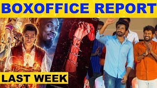 Last Week's Chennai Box Office Report