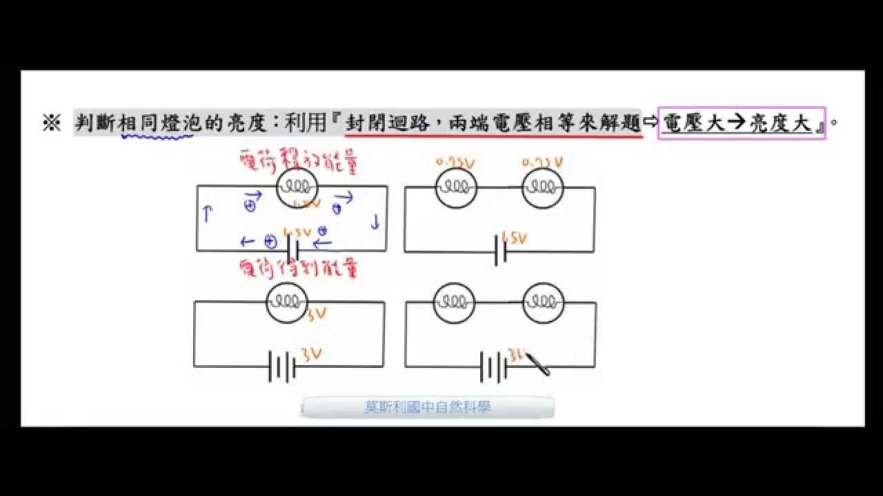 國三理化_基本電路_判斷相同燈泡的亮度比較【國中理化】 - YouTube