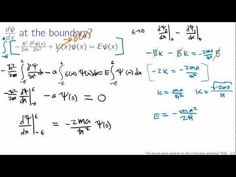 The bound state solution to the delta function potential TISE