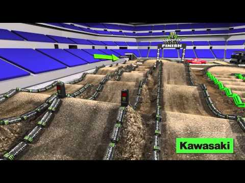 Supercross LIVE 2014 – Indianapolis 3114 – Monster Energy Supercross Animated Track Map