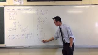 Introduction to the Hyperbola