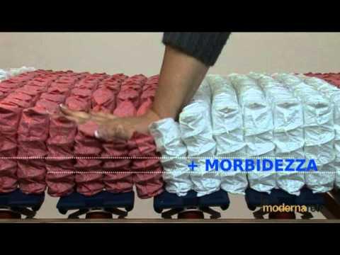 Materasso Lattice Sapsa Bedding.Materasso Micro Molle Insacchettate Micro Memory Mix Dvd Mpg