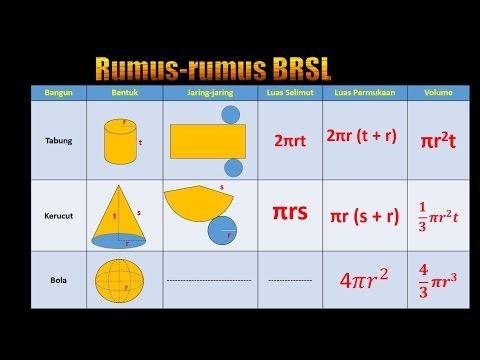 Cara Mudah Menentukan Volume dan Luas Tabung, Kerucut, dan Bola