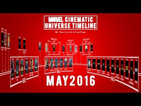 Marvel Cinematic Universe Timeline (May 2016)