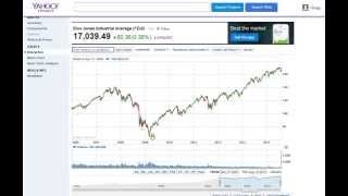Stock Market -- Current Analysis, August 2014 -- Investing Education Courses