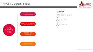 TANCET MBA Diagnostic Test - Data Sufficiency Question