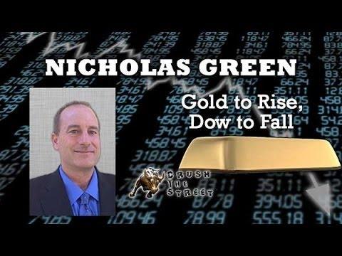 China Dumping U S  Treasuries    Reverse QE in Effect   Nicholas Green Interview