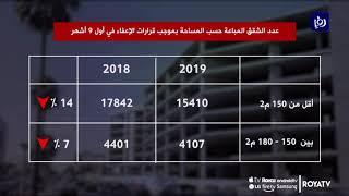 حركة نشطة على شراء وتسجيل الشقق مع إعفاء أول 150 مترا مربعا من رسوم التسجيل - (28-10-2019)