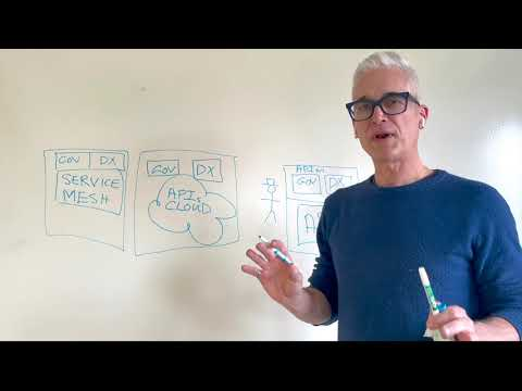 Whiteboard Chats | Introducing the Amplify API Management Plane