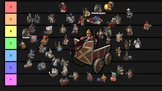 The Unique Unit Tier List for Civ 6