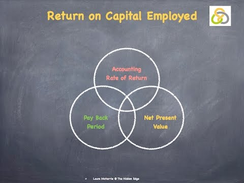 Return on Capital Employed