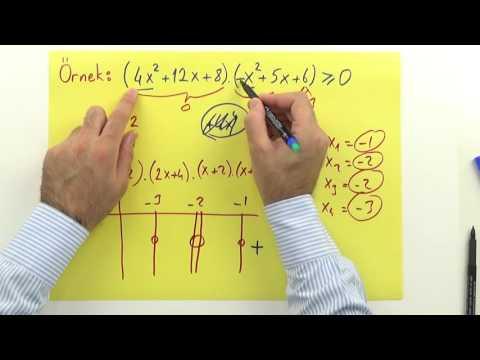 2. Dereceden eşitsizlikler 1 Şenol Hoca Matematik
