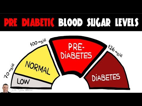 Blood Sugar Health Tips - Pre Diabetic Blood Sugar Levels!