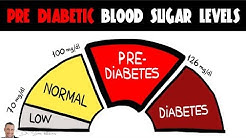 hqdefault - Ranges Of Diabetes