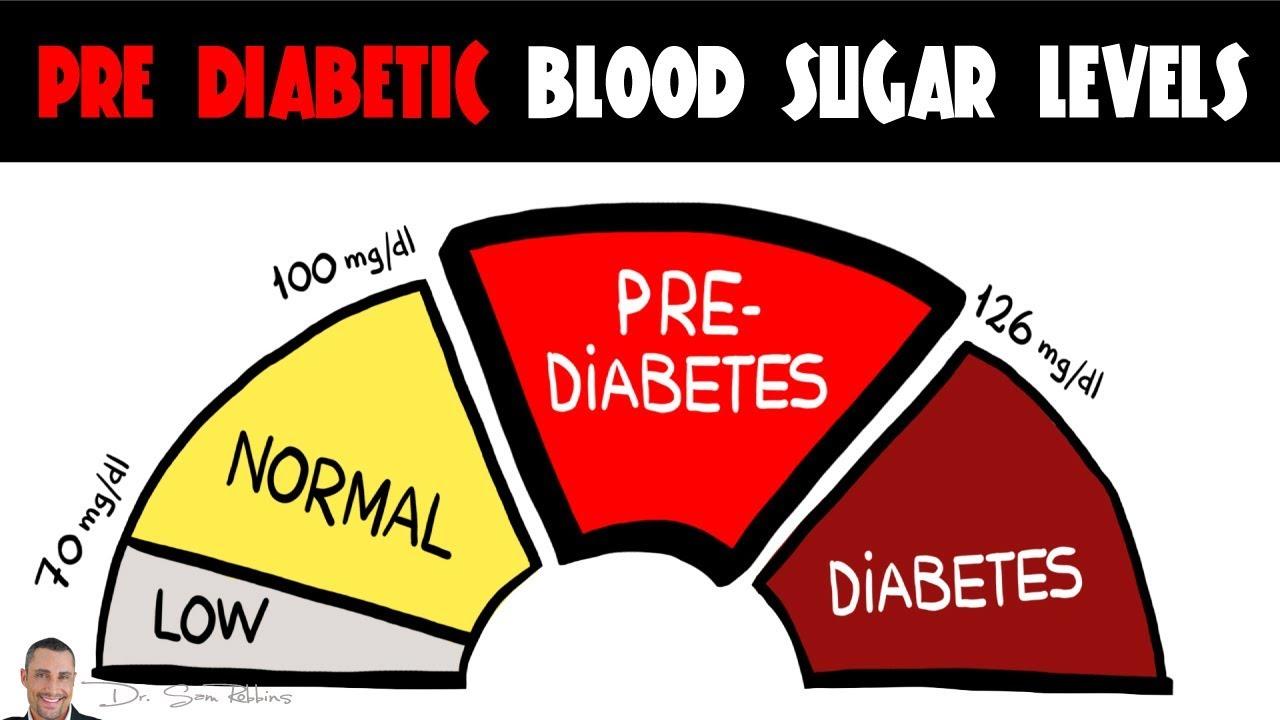 Blood Sugar Health Tips Pre Diabetic Blood Sugar Levels By Dr