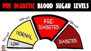 Download Video Blood Sugar Health Tips - Pre Diabetic Blood Sugar Levels! MP3 3GP MP4