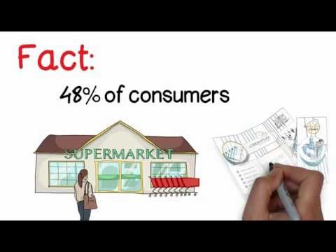 Quicklinks Leaflet Distribution Myth and facts