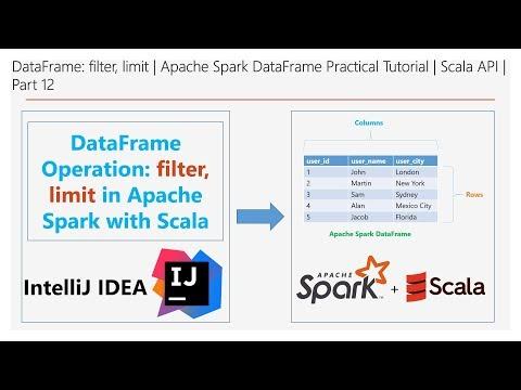 DataFrame: Select, Alias   Spark DataFrame Practical   Scala API   Part 11   DM   DataMaking