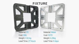 3D Printing Jigs & Fixtures on INTAMSYS FUNMAT PRO