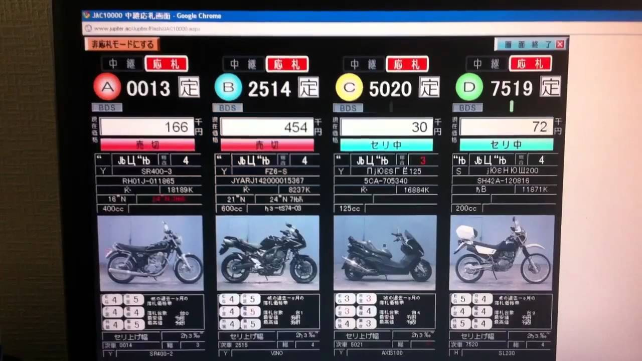 Motorcycles | Export from Japan