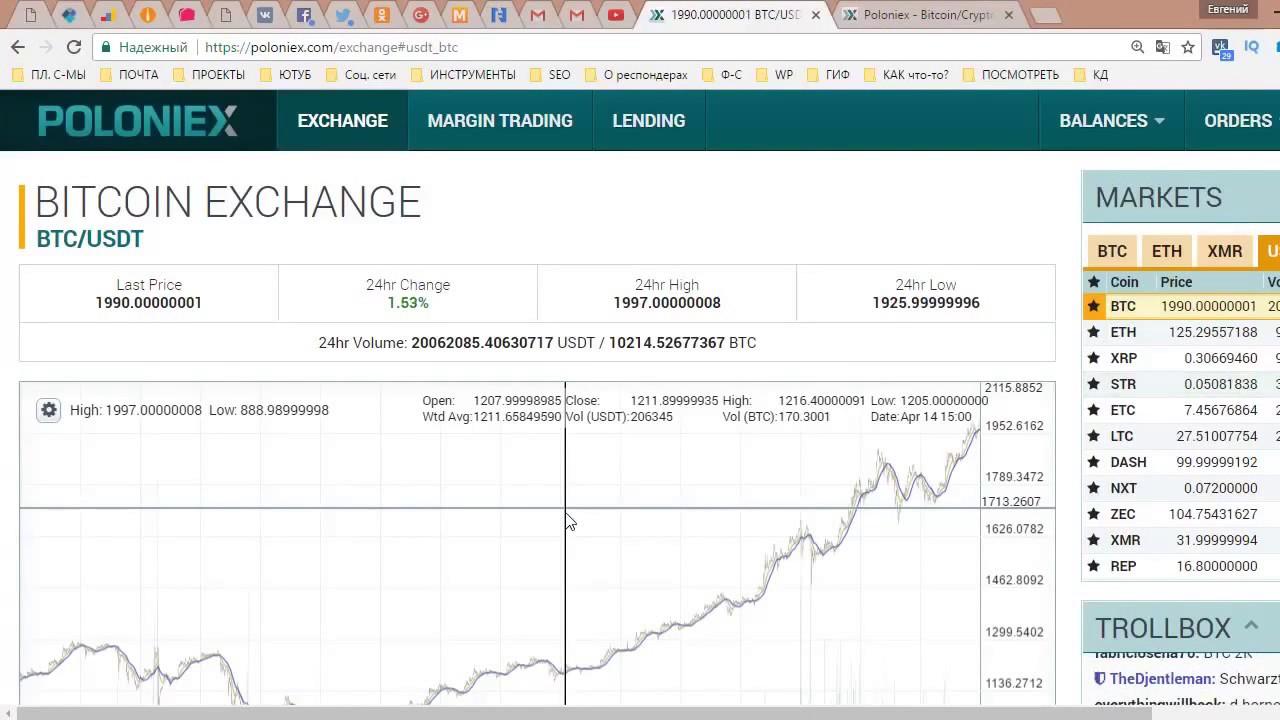 biggest crypto exchanges