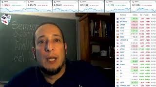 Punto Nueve - Noticias Forex del 12 de Noviembre del 2020