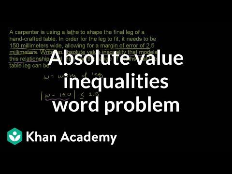 Writing and using inequalities | Linear inequalities | Algebra I | Khan Academy