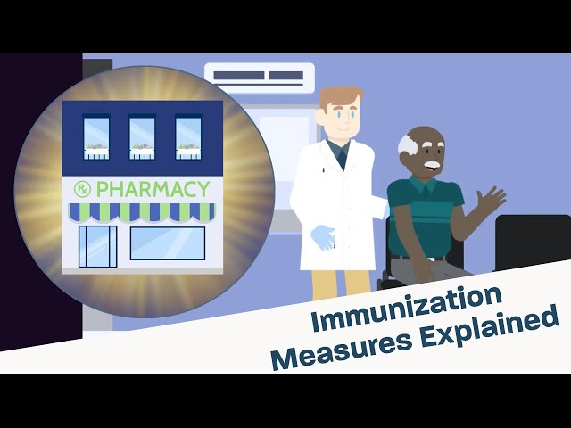 Immunization Measures Explained
